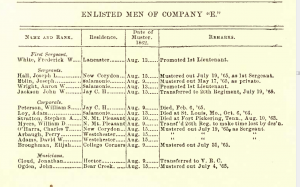 Enlisted Men of Co. E, 89th Indiana Infantry