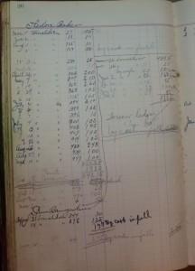 Chatt General Store Ledger Book, 1913-14.