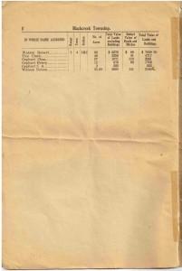 1910 Blackcreek Quadrennial Assessor's Report, p.8.
